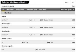 Inzetten op Schalke - Bayern Munchen odds