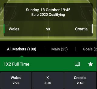 Wales - Kroatie quoteringen EK 2020 kwalificatie