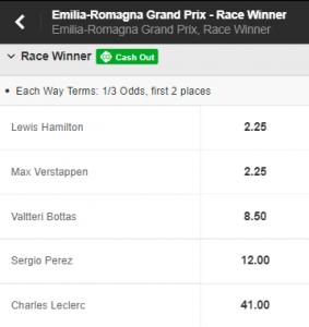 wedden op de F1 Imola 18-04-2021 odds