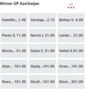 ladbrokes odds GP van Baku 06-06-2021